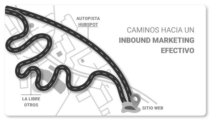 art-03-caminos-hacia-el-inbound-marketing