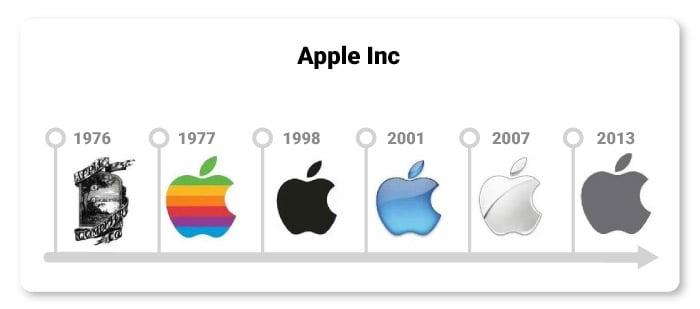 art-07-apple