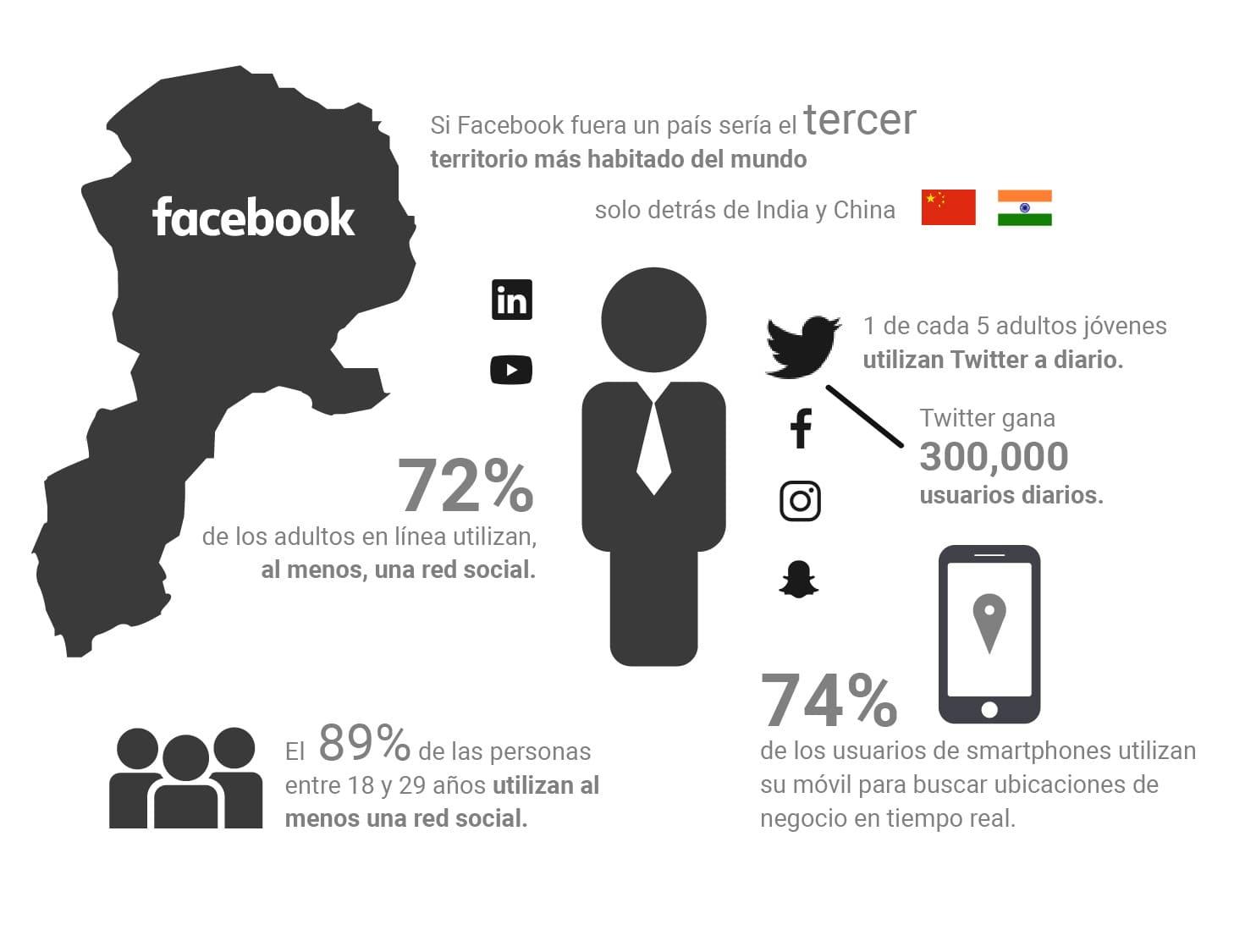 art-05-infografia-redes-sociales
