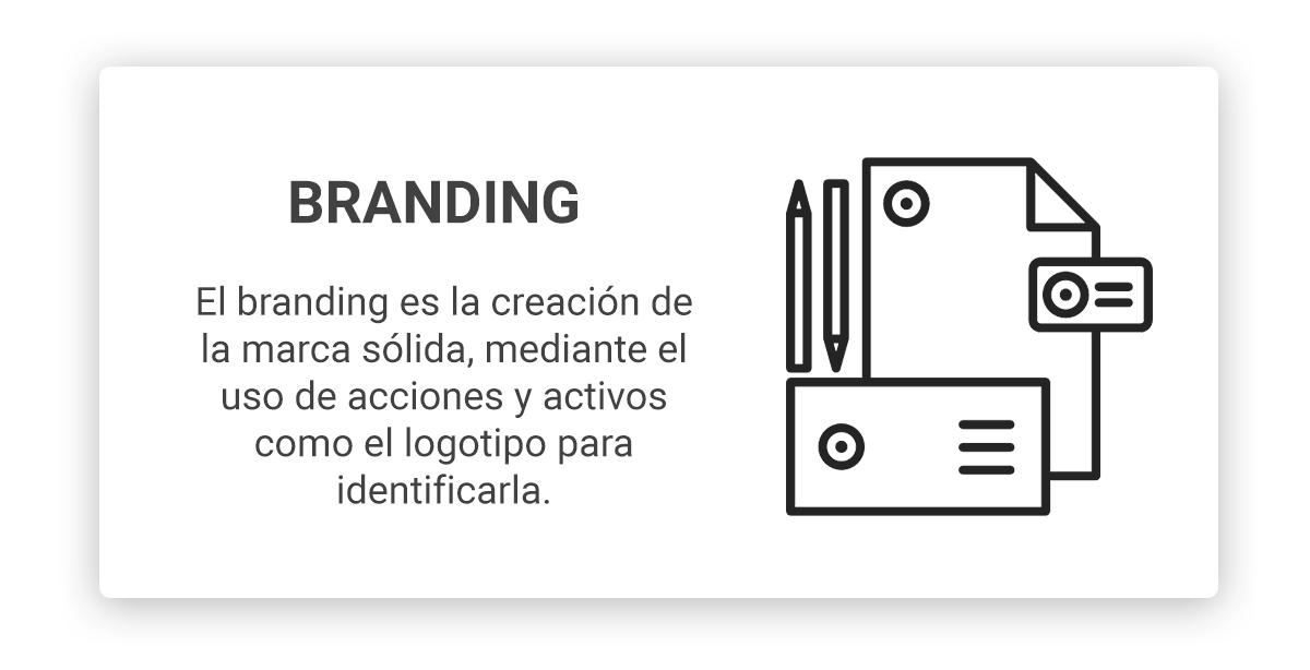 definicion-de-branding-min