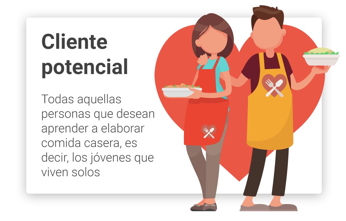 ejemplo-cliente-potencial-el-sazon-del-amor-min