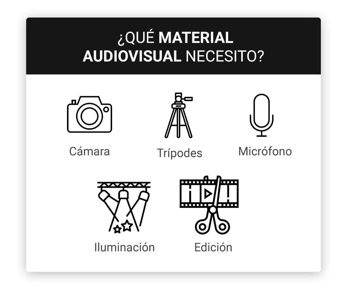 que-material-audiovisual-necesito-min